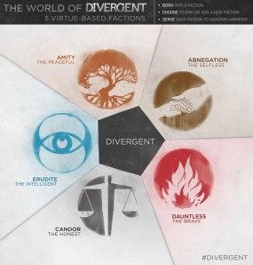 Divergent4