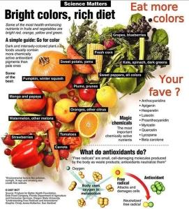 healthy-tips
