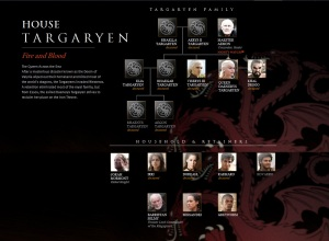 House Targaryen S3