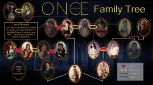 Once-Upon-a-Time-Family-Tree-once-upon-a-time-33820677-1920-1080