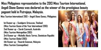 Miss Tourism International 2013