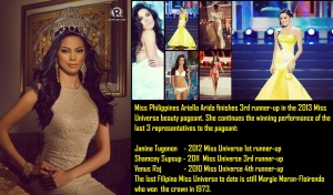 Miss Universe Philippines 2013