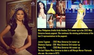 Miss Universe Philippines 2013